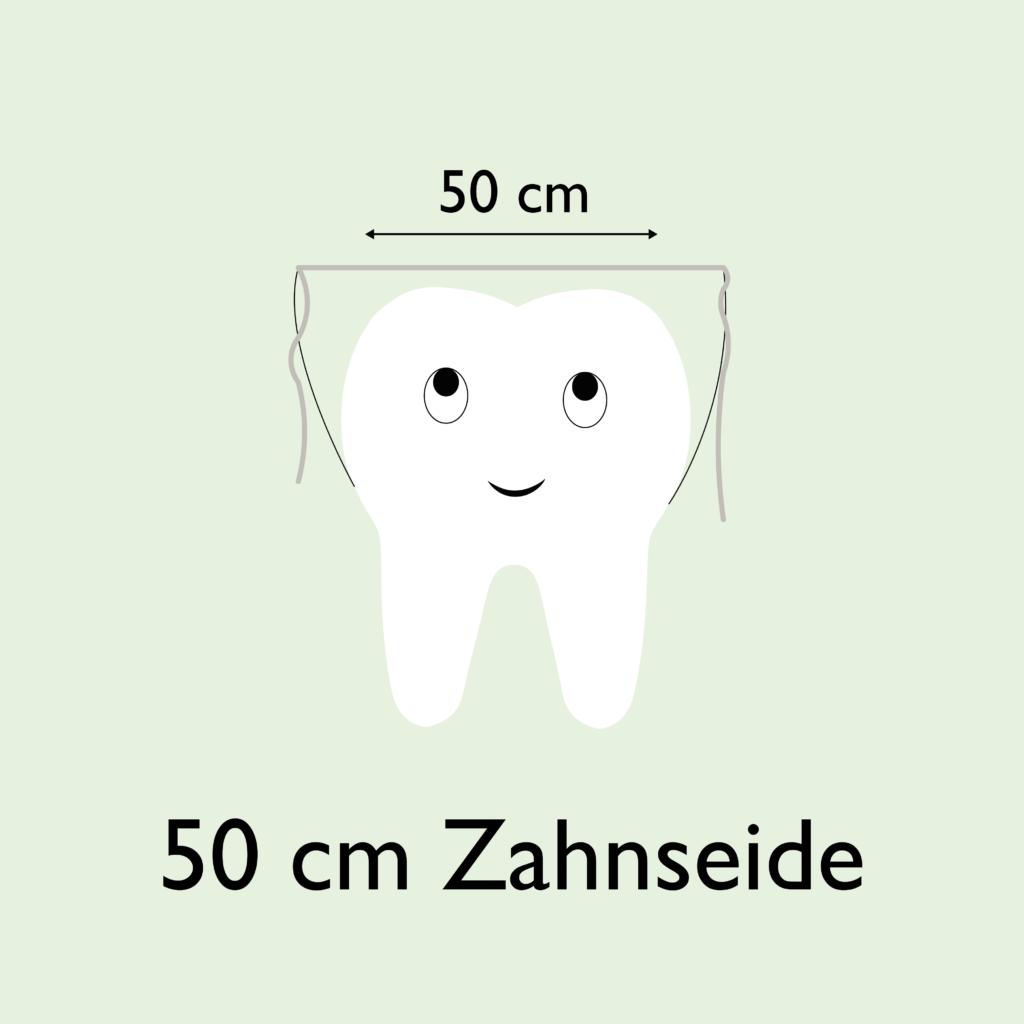 Wie viel Zahnseide man benötigt